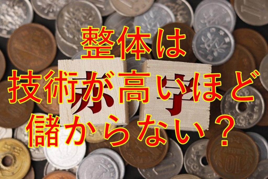 小銭の中の赤字の文字